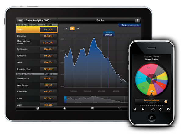 ipad and iphone statistical data charts